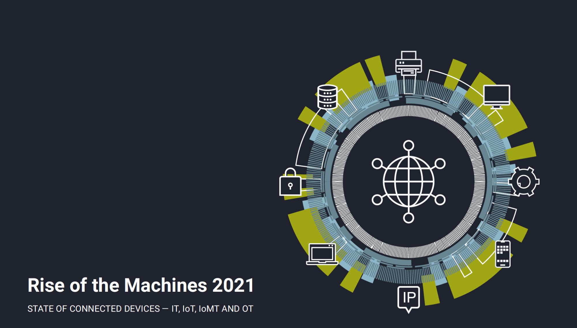Ordr Releases 2021 Rise of Machines Report